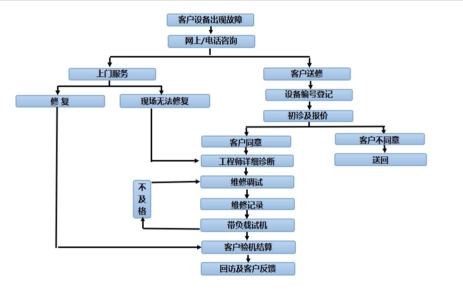 整体流程图2.png